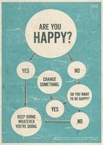 Happy Chart